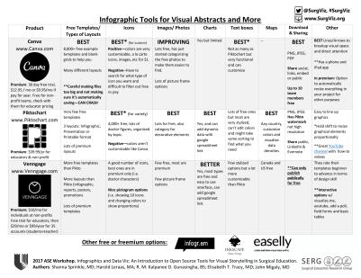 Infographic chart--branding 2 PDF-1
